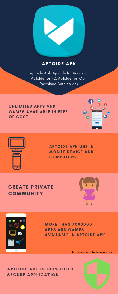 Aptoide apk Features
